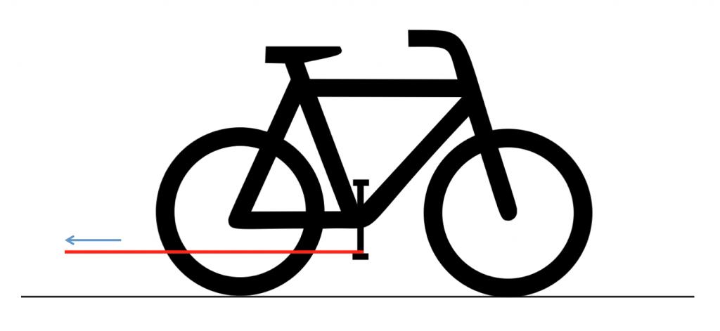 Fahrrad Experiment